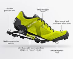 ENKO Running Shoe - Comfort and Power | Indiegogo