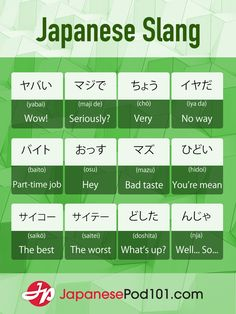 Japanese slang! PS: Start learning #Japanese language the best way, just click here!