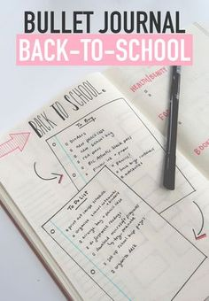 BACK TO SCHOOL Bullet Journal Page: To-Do and To-Buy lists!