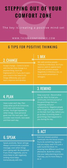 6 essentials for positive thinking - infographic #positive #thinking #infographic