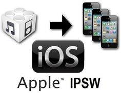 Where To Download iPhone Firmware Files From  Below you can find the direct links to the iPhone Firmware Files for every released firmware version. Please note that if you use Safari you must disa...