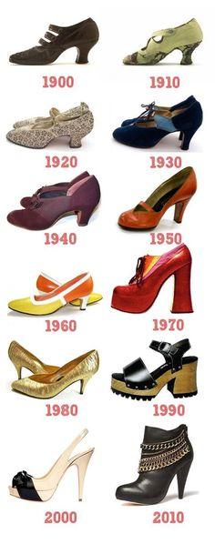 575faeb8b55df Os calçados femininos evoluíram com o passar do tempo. Mas e na atualidade,  o