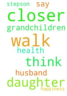 I pray for a closer walk with the Lord, in all that - I pray for a closer walk with the Lord, in all that I do, say or think. I pray for my husband, daughter, stepson and grandchildren. I pray for our health and happiness. In Jesus name, Amen Posted at: https://prayerrequest.com/t/NMj #pray #prayer #request #prayerrequest
