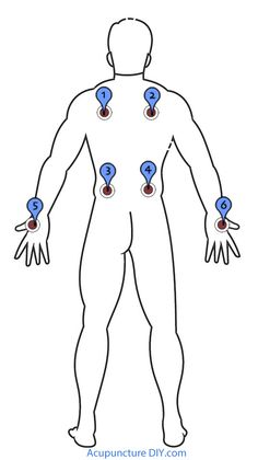 Acupressure Diy acné - David Wolfe brings you 15 HD power packed, fun, informative and instantly applicable nutrition education video lessons in his free e-course at the BodyMind Institute. Cupping Massage, Hand Massage, Massage Tips, Acupuncture Points, Acupressure Points, Cupping Therapy, Massage Therapy, Chinese Cupping, Reiki