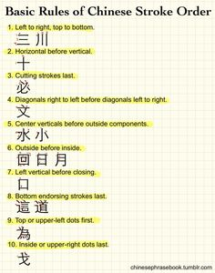 """chinesephrasebook:""""Basic rules of Chinese stroke order. And when in doubt, jus… - Chinese Ideen Mandarin Lessons, Learn Mandarin, Basic Chinese, How To Speak Chinese, Chinese Phrases, Chinese Words, Chinese Lessons, French Lessons, Spanish Lessons"""
