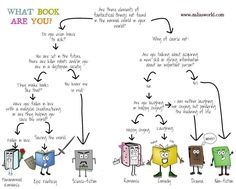 Types of Books