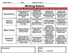 narrative essay unit plan