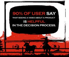 Is helpful in the decision process for a Product🎥📹🎥😀 Animation Cowboy  #Product #Video #Animation #Fact #Video_Production