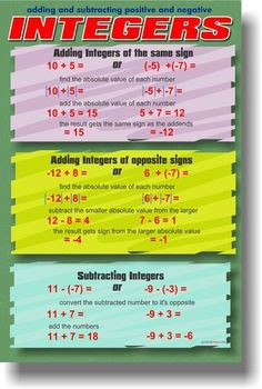 Adding & Subtracting Positive & Negative Integers: