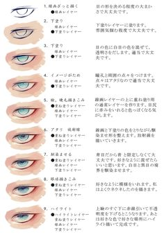 Drawing Tutorial Eye tutorial (I already know how, but u really like he color composition for this! Eye Drawing Tutorials, Digital Painting Tutorials, Digital Art Tutorial, Drawing Techniques, Art Tutorials, Makeup Tutorials, Drawing Skills, Drawing Tips, Eye Tutorial