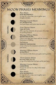 Witchcraft Spell Books, Wiccan Spell Book, Wiccan Witch, Witch Spell, Wiccan Spells, Magick, Green Witchcraft, Magic Spells, Witch Rituals