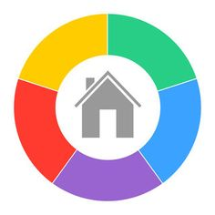 HomeBudget with Sync on the Mac App Store