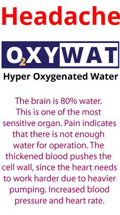 Headache ? Reduce with Hyper Oxygenated water