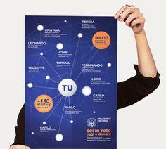 Campagna d'immatricolazione - Politecnico di Torino by Claudia Schembari, via Behance