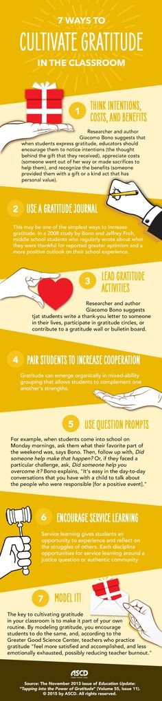 915 best education infographics images on pinterest info graphics