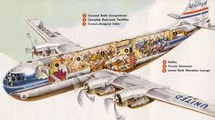 united airlines 1946 boeing stratocruiser, with lower deck hawaiian lounge