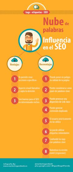 Ventajas vs Desventajas de las #NubesDePalabras en SEO. #SocialMedia #MarketingDigital