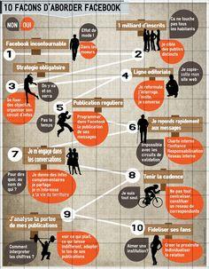 De l'idéal à la réalité, 10 façons d'aborder Facebook dans les collectivités #compublique
