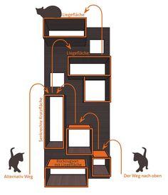 Designer Katzenbaum - Exklusive Kratzbäume | Reading Cat Möbel                                                                                                                                                                                 Mehr
