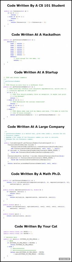 Coding Guidelines ;)
