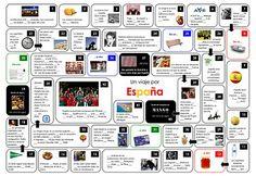 Board game to practice general prepositions & Spanish culture. JRamónELE: La Oca de las preposiciones
