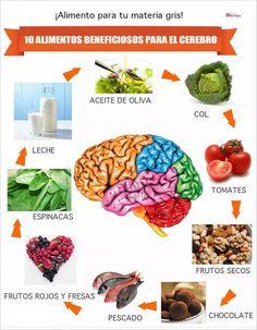 Alimentos para el cerebro..