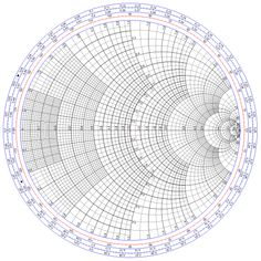 Smith chart gen - Smith chart - Wikipedia, the free encyclopedia