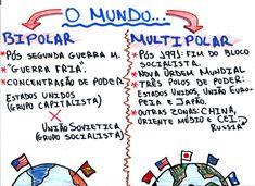Bipolaridade e Multipolaridade Self, Humor, Education, Reading, School, Books, Studying, Pasta, War