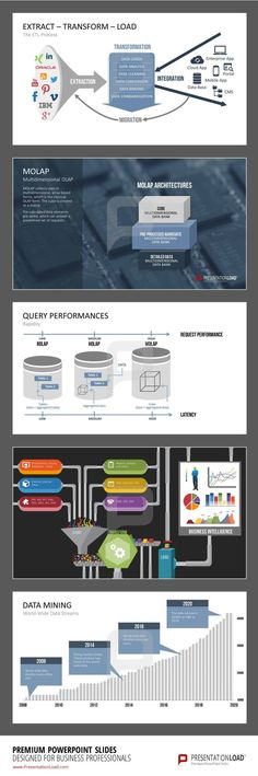 DATA WAREHOUSE/ PowerPoint Template