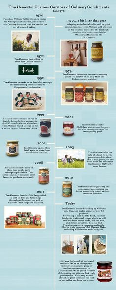 How it all Began - Tracklements Chutney, Pickles, Mustard, The Creator, Artisan, Recipes, Mustard Plant, Pickling