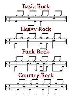 Learn these four basic rock beats — Rockbadger Productions