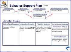 Unit Plan and Lesson Plan Templates for Backwards Planning ...