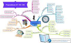 Forum | . | Fluent LandPrepositions At/In/On for Time | Fluent Land