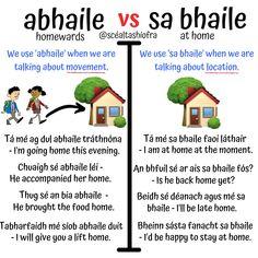 Scottish Words, Scottish Gaelic, Gaelic Irish, Irish Gaelic Language, Love Ireland, Irish Quotes, Irish Pride, Primary Teaching, Viajes