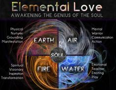 Future chapter: 4 elements of the nature: earth, air, water, fire. 4 characters will fill out their roles and their purpose.