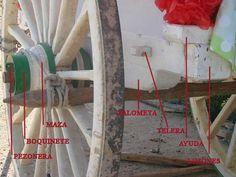 Foro de Belenismo - Miniaturas, detalles y complementos -> Bocin rueda carro