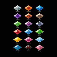 "The Pokémon ""Z-Crystals""! Pokemon Z, Pokemon Poster, Pokemon Eeveelutions, Pokemon Pokedex, Cool Pokemon, Pikachu, Pokeball Diy, Magia Harry Potter, Easter Drawings"