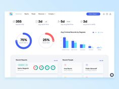 Background Check App designed by Clay: UI/UX Design Agency. Connect with them on Dribbble; Best Ui Design, App Ui Design, Dashboard Design, Web Design, Design Thinking, Motion Design, Check In App, Wireframe Design, Journal App
