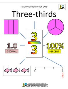 Here you will find our Fraction Strip collection for equivalent fractions, Equivalent Fractions Worksheet, Free Printable Fraction Worksheets, Free Math Sheets for kids by the Math Salamanders Learning Fractions, Fractions Worksheets, Math Fractions, Teaching Math, Maths, Equivalent Fractions, Gre Math, Math Tutor, Math Games