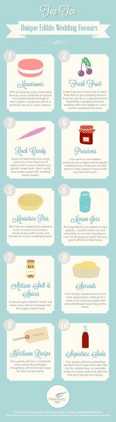 Top Ten Edible Wedding Favours.  Unique ideas edible wedding favours!  For monthly infographics, head to www.paperangeldesigns.com
