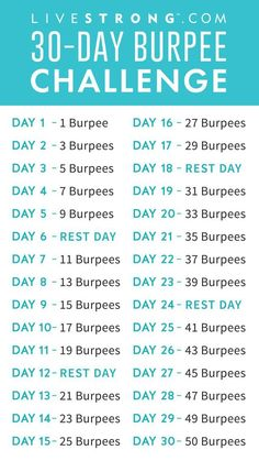 Workout Challenge Burpee Challenge - It's week 1 of the LIVESTRONG.COM Burpee Challenge! Whether you love, hate or love-hate burpees, here are some tips to help you start the challenge strong. Burpee Challenge, Month Workout Challenge, Health Challenge, Monthly Challenge, 30 Day Fitness Challenge, Fitness Challenges, Push Up Challenge, Challenge Accepted, Reto Fitness