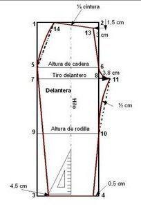 CECATI 64 - Crear el patrón de un pantalón recto