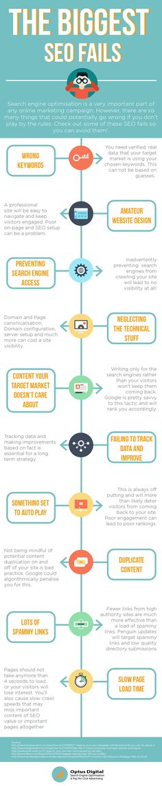 Friday Infographic: The Biggest SEO Fails
