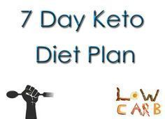 Ketogenic Diet Meal Plan – 7-Day Menu | My Dream Shape!