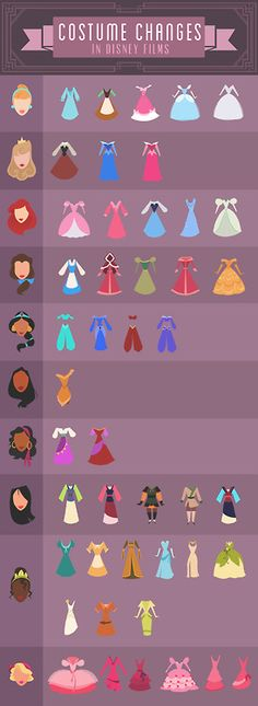 Disney Costumes Disney costume changes through the classics. - Disney has released an infographic of its iconic character costume changes, including Cinderella, Belle, Mulan and many more. Disney Magic, Walt Disney, Disney Pixar, Cute Disney, Disney Girls, Disney And Dreamworks, Disney Art, Funny Disney, Tiana Disney