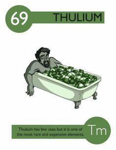 69.Thulium