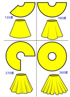 This is a simple little graphic to show how to make certain styles of skirts...pretty groovy!