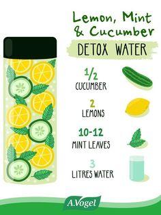 """Detox water"" is the ultimate remedy for bloated stomach # bloated stomach day detox diät diät 3 tage drinks rezepte rezepte abnehmen smoothie rezepte toxins wasser rezepte weightloss Bebidas Detox, Dietas Detox, Smoothie Detox, Detox Plan, 21 Day Detox, Colon Detox, Full Body Detox, Detox Your Body, Healthy Detox"