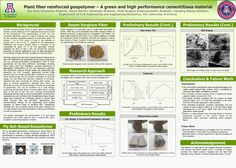 GPSC Student Showcase 2011: Plant fiber reinforced geopolymer - A green and high performance cementitious material