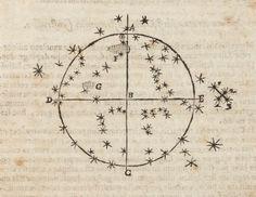Stellar sketch from Sphaera Mundi, 1620, by Italian Jesuit astronomer Giuseppe Biancani.